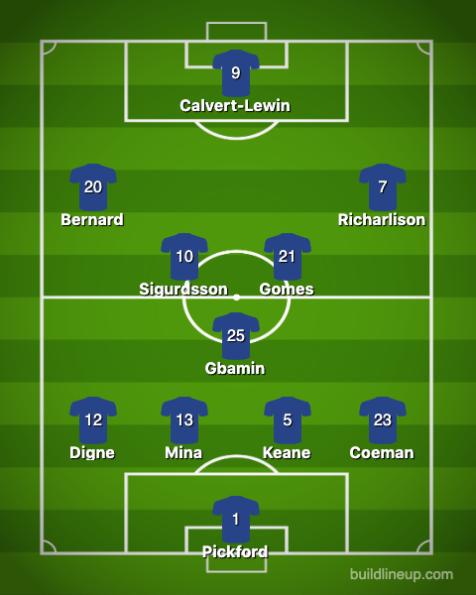 Everton-Watford 1