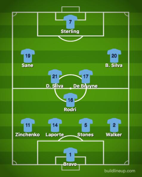 Manchester City-Liverpool CS