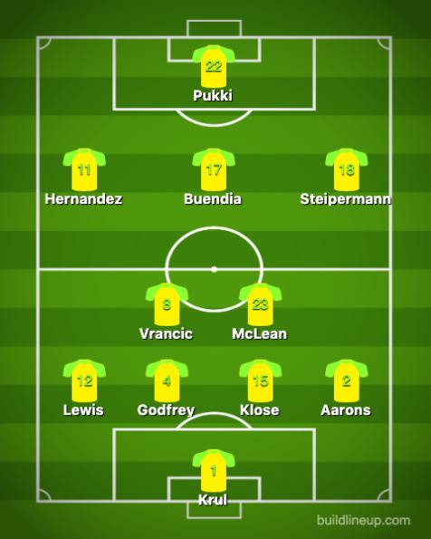 Norwich City-Liverpool 1