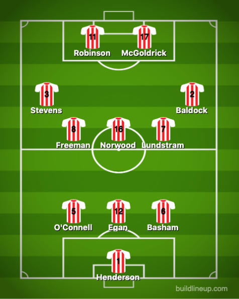 Sheffield United-Chelsea 1