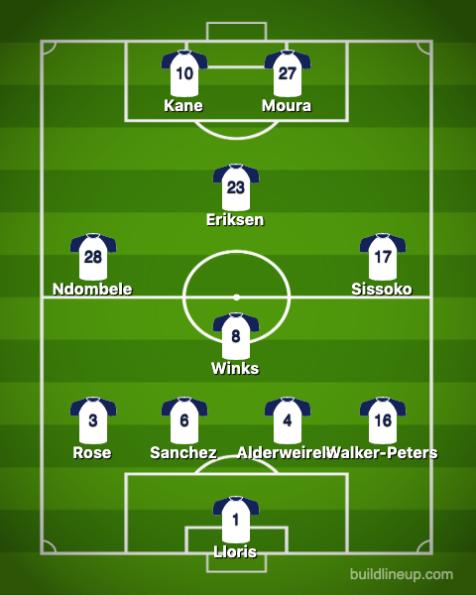 Tottenham Hotspur-Manchester City 1