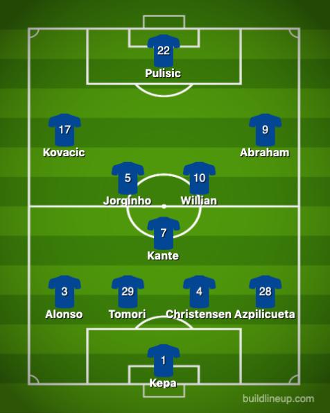 Chelsea-Liverpool 2