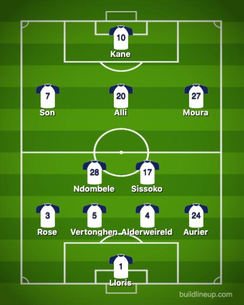 Tottenham Hotspur-Leicester City
