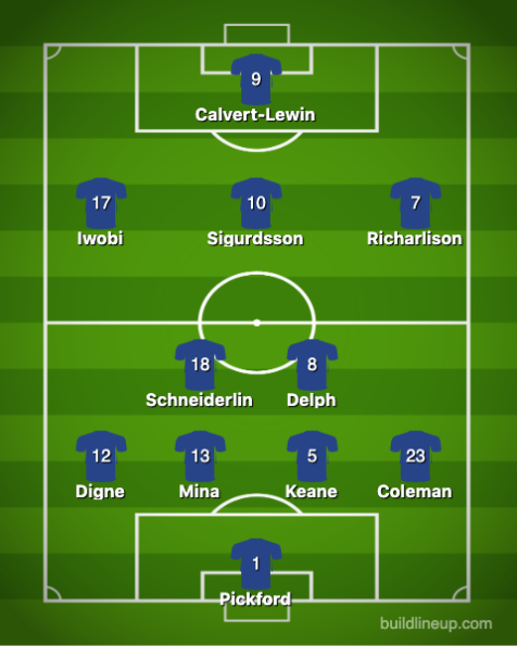 Everton-Burnley 1